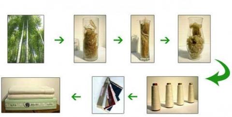 Из бамбука делают и ткани